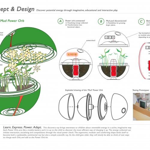 Designs for a green egg called a mud power orb.
