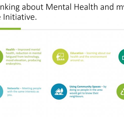Presentation slide about mental health